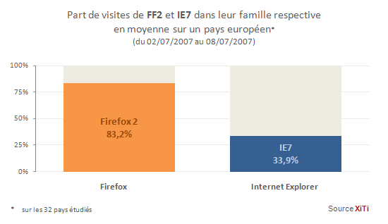 IE7FF2-200707-3.png