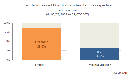 IE7FF2-200707-5.png